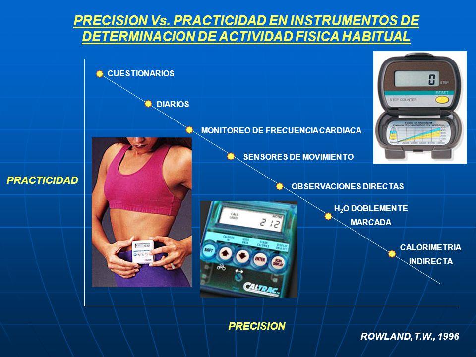 CUESTIONARIOS DIARIOS MONITOREO DE FRECUENCIA CARDIACA SENSORES DE MOVIMIENTO OBSERVACIONES DIRECTAS H 2 O DOBLEMENTE MARCADA CALORIMETRIA INDIRECTA PRECISION PRACTICIDAD ROWLAND, T.W., 1996 PRECISION Vs.