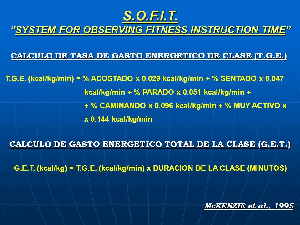 S.O.F.I.T.SYSTEM FOR OBSERVING FITNESS INSTRUCTION TIME ESTUDIOS DE LABORATORIO S.O.F.I.T.
