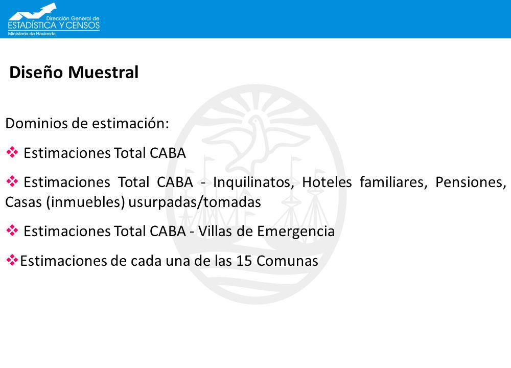 Diseño Muestral Dominios de estimación: Estimaciones Total CABA Estimaciones Total CABA - Inquilinatos, Hoteles familiares, Pensiones, Casas (inmueble
