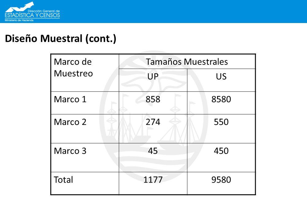 Marco de Muestreo Tamaños Muestrales UPUS Marco 18588580 Marco 2274550 Marco 345450 Total11779580 Diseño Muestral (cont.)