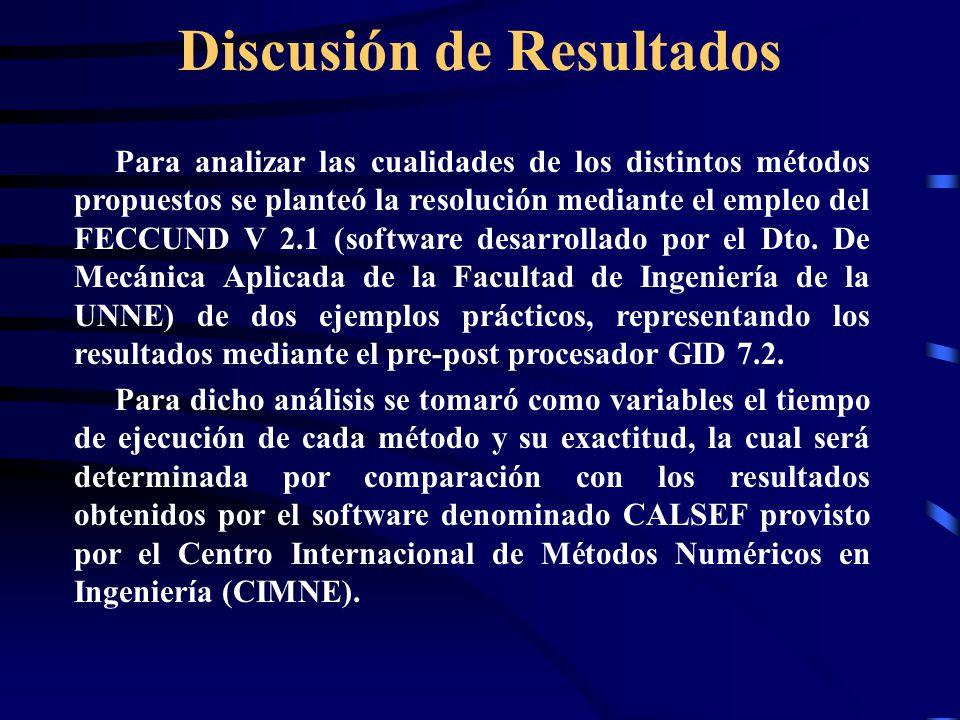 Discusión de Resultados Para analizar las cualidades de los distintos métodos propuestos se planteó la resolución mediante el empleo del FECCUND V 2.1 (software desarrollado por el Dto.