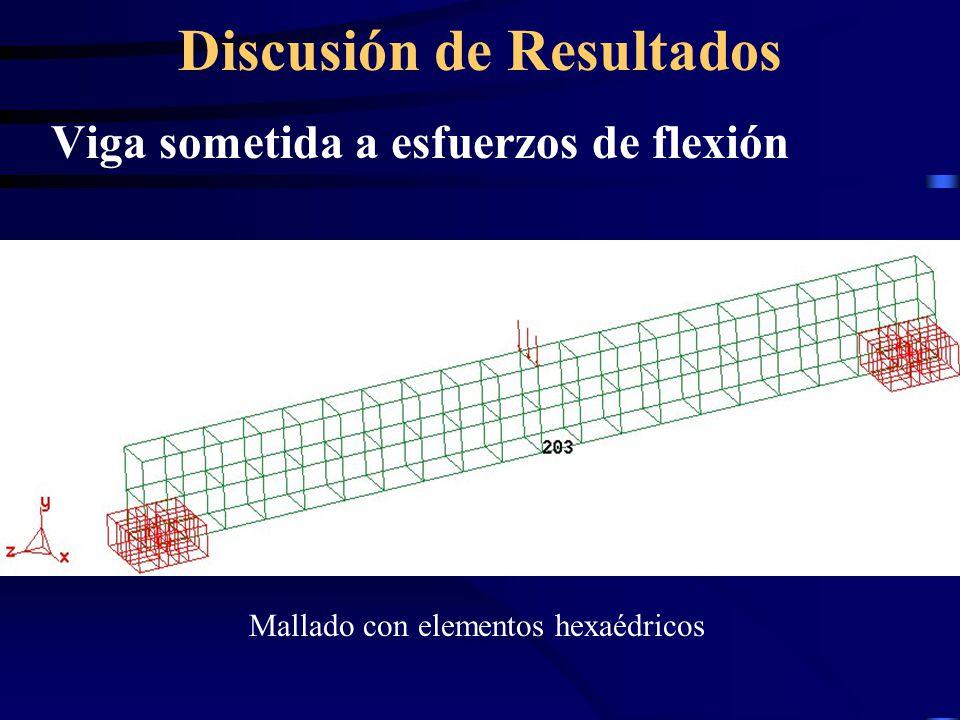 Discusión de Resultados Viga sometida a esfuerzos de flexión Mallado con elementos hexaédricos