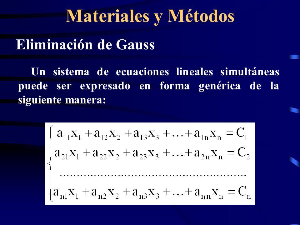 Materiales y Métodos Eliminación de Gauss Un sistema de ecuaciones lineales simultáneas puede ser expresado en forma genérica de la siguiente manera: