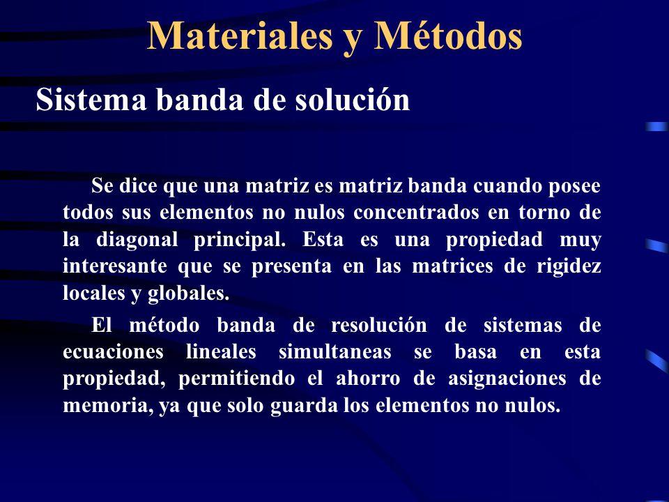 Materiales y Métodos Sistema banda de solución Se dice que una matriz es matriz banda cuando posee todos sus elementos no nulos concentrados en torno de la diagonal principal.