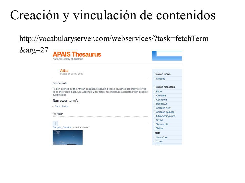 Creación y vinculación de contenidos http://vocabularyserver.com/webservices/?task=fetchTerm &arg=27