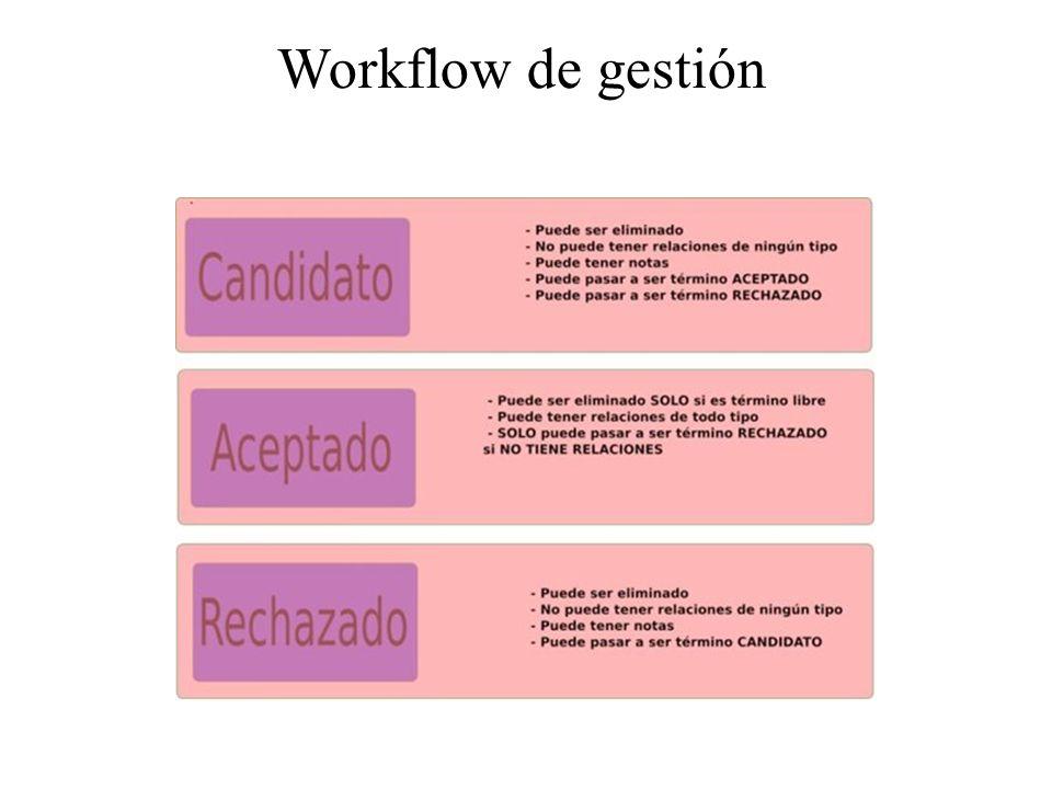 Workflow de gestión