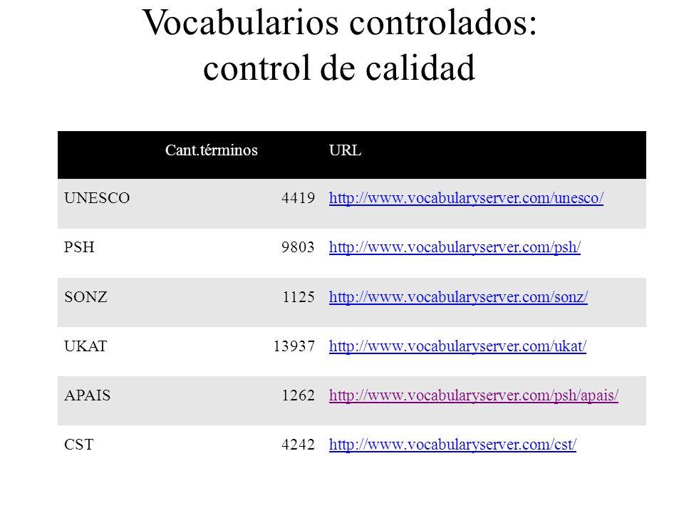 Vocabularios controlados: control de calidad Cant.términosURL UNESCO4419http://www.vocabularyserver.com/unesco/ PSH9803http://www.vocabularyserver.com