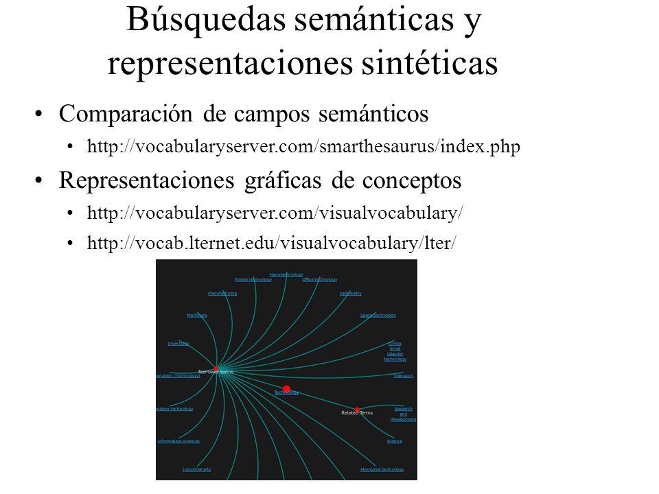 Búsquedas semánticas y representaciones sintéticas Comparación de campos semánticos http://vocabularyserver.com/smarthesaurus/index.php Representacion