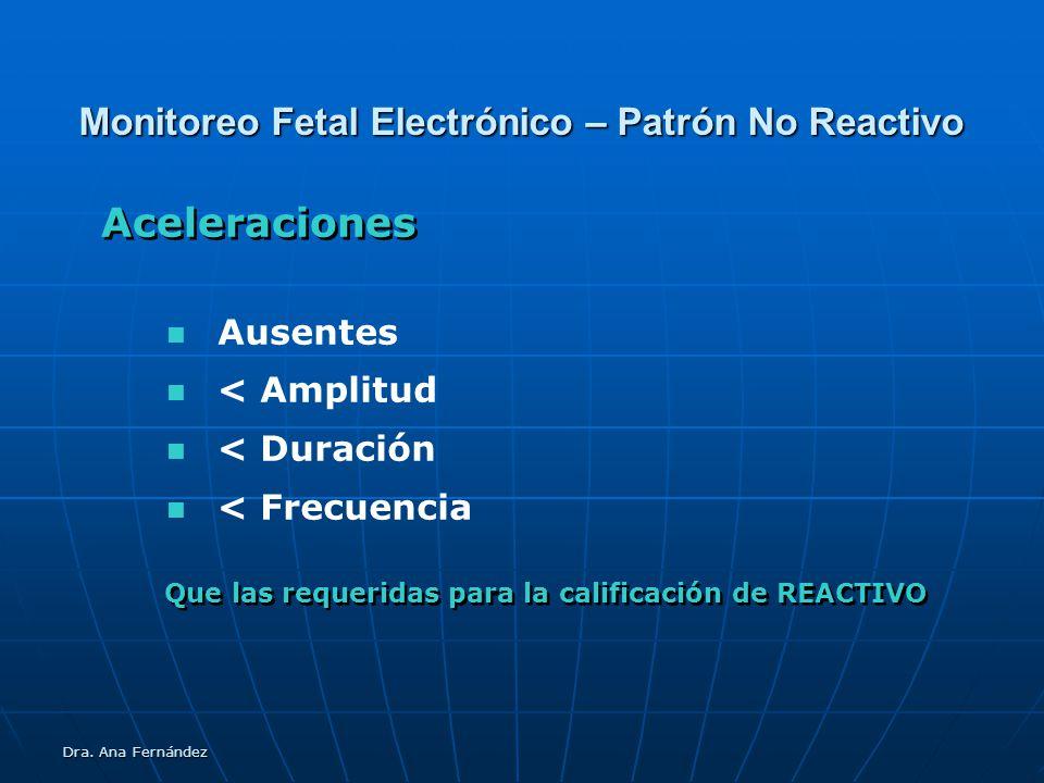 Dra. Ana Fernández Monitoreo Fetal Electrónico – Patrón No Reactivo Ausentes < Amplitud < Duración < Frecuencia Que las requeridas para la calificació