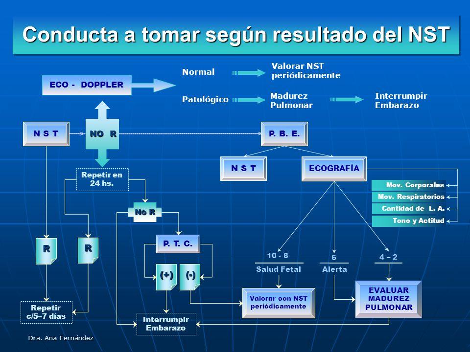 Dra. Ana Fernández Conducta a tomar según resultado del NST Interrumpir Embarazo Normal Patológico Valorar NST periódicamente Madurez Pulmonar ECO - D