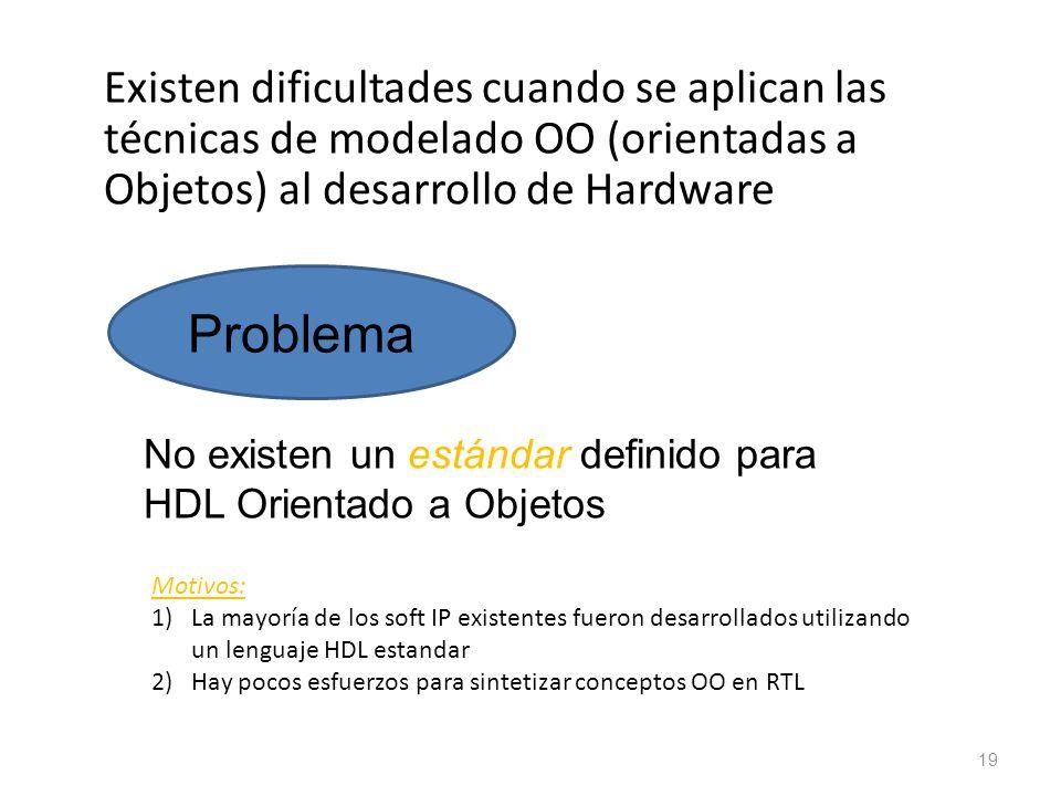 Existen dificultades cuando se aplican las técnicas de modelado OO (orientadas a Objetos) al desarrollo de Hardware 19 Problema No existen un estándar