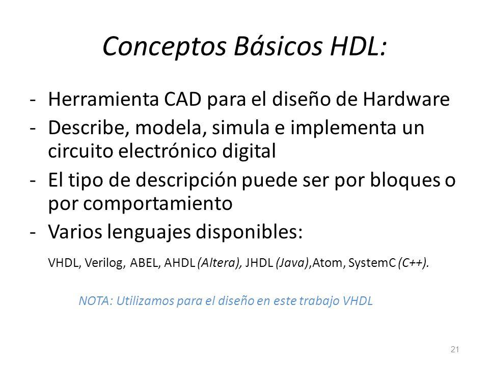 Conceptos Básicos HDL: -Herramienta CAD para el diseño de Hardware -Describe, modela, simula e implementa un circuito electrónico digital -El tipo de