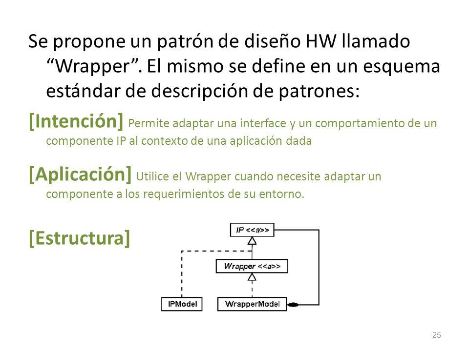 Se propone un patrón de diseño HW llamado Wrapper. El mismo se define en un esquema estándar de descripción de patrones: [Intención] Permite adaptar u