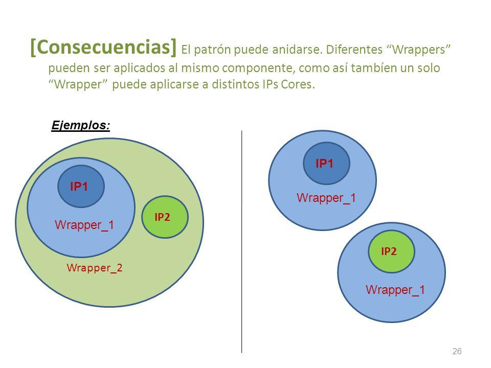 Wrapper_2 Wrapper_1 [Consecuencias] El patrón puede anidarse. Diferentes Wrappers pueden ser aplicados al mismo componente, como así tambíen un solo W