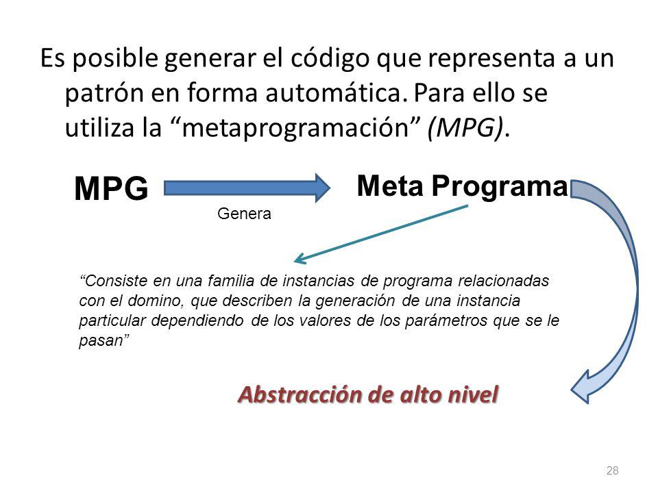 Es posible generar el código que representa a un patrón en forma automática. Para ello se utiliza la metaprogramación (MPG). 28 MPG Genera Meta Progra