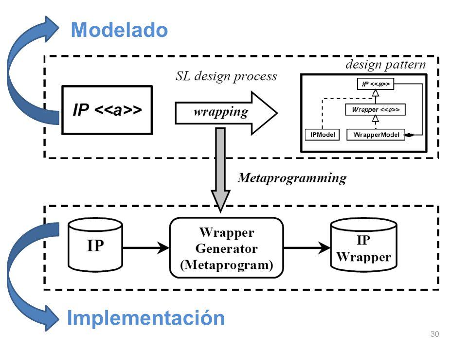 30 Modelado Implementación