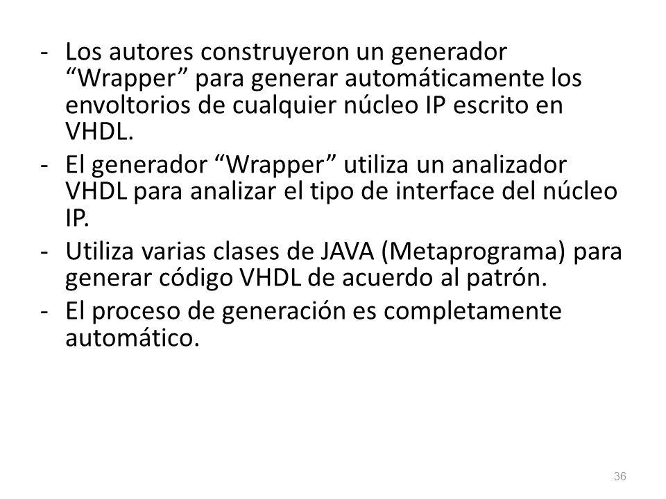 -Los autores construyeron un generador Wrapper para generar automáticamente los envoltorios de cualquier núcleo IP escrito en VHDL. -El generador Wrap