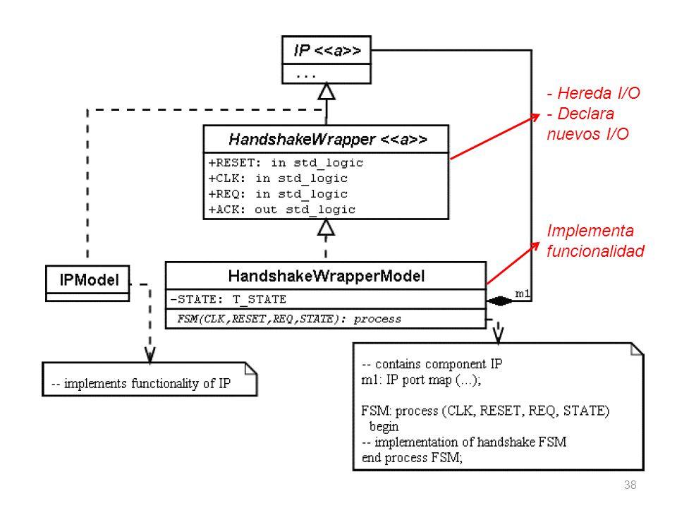 38 - Hereda I/O - Declara nuevos I/O Implementa funcionalidad