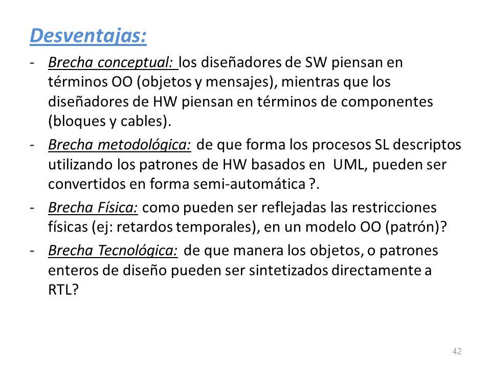 Desventajas: -Brecha conceptual: los diseñadores de SW piensan en términos OO (objetos y mensajes), mientras que los diseñadores de HW piensan en térm