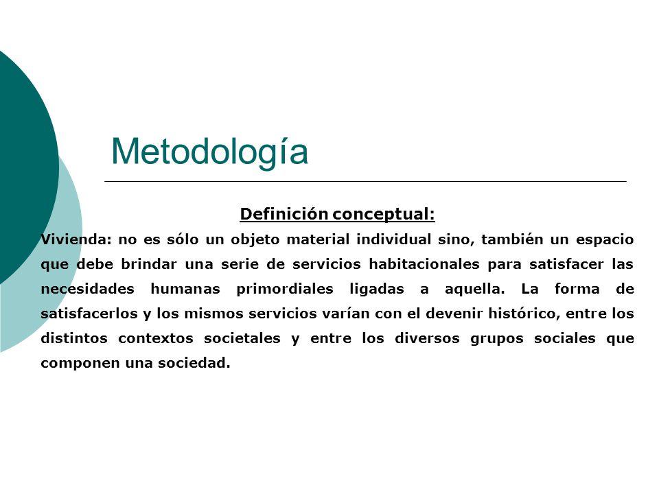 Metodología Definición conceptual: Vivienda: no es sólo un objeto material individual sino, también un espacio que debe brindar una serie de servicios