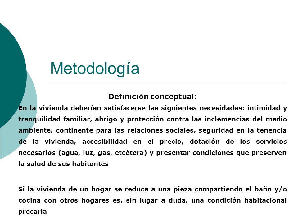 Metodología Definición conceptual: En la vivienda deberían satisfacerse las siguientes necesidades: intimidad y tranquilidad familiar, abrigo y protec