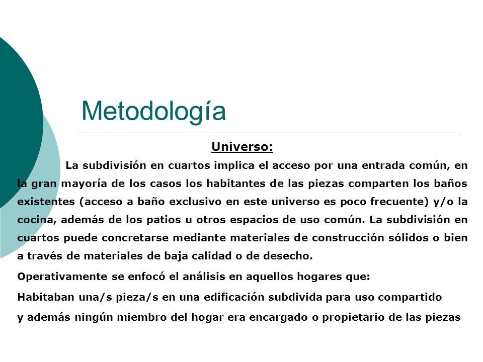 Metodología Universo: La subdivisión en cuartos implica el acceso por una entrada común, en la gran mayoría de los casos los habitantes de las piezas