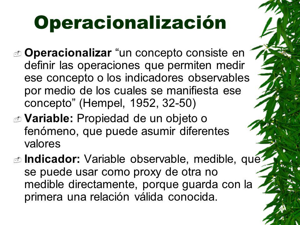 Operacionalización Consiste en descomponer el objeto de estudio (generalmente un constructo teórico) en sus diferentes aspectos o dimensiones e identificar para cada una de ellas, algunas variables e indicadores observables empíricamente.