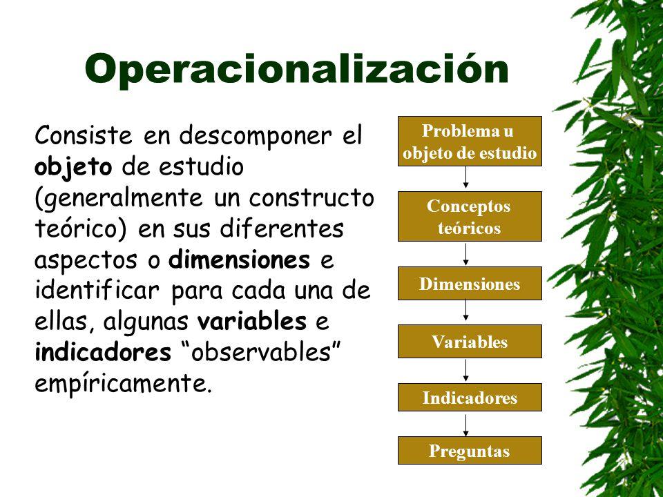 Operacionalización Consiste en descomponer el objeto de estudio (generalmente un constructo teórico) en sus diferentes aspectos o dimensiones e identi