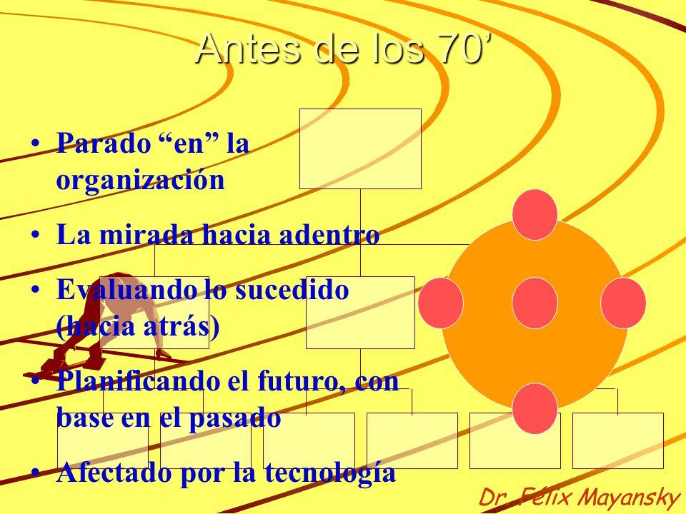 Antes de los 70 Parado en la organización La mirada hacia adentro Evaluando lo sucedido (hacia atrás) Planificando el futuro, con base en el pasado Afectado por la tecnología Dr.
