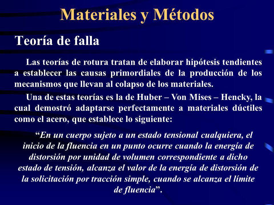 Materiales y Métodos Teoría de falla Las teorías de rotura tratan de elaborar hipótesis tendientes a establecer las causas primordiales de la producci