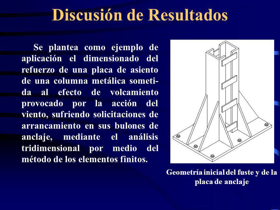 Discusión de Resultados Se plantea como ejemplo de aplicación el dimensionado del refuerzo de una placa de asiento de una columna metálica someti- da