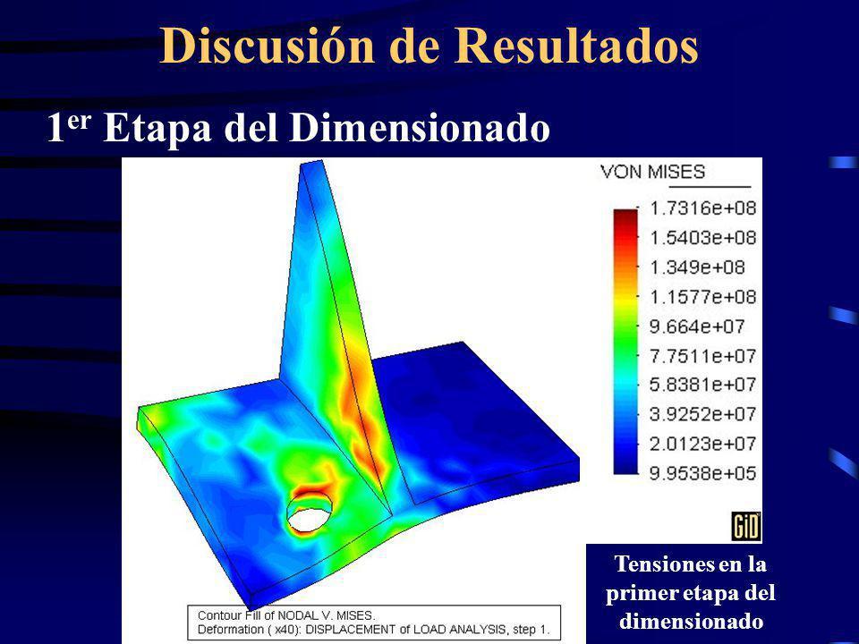 Discusión de Resultados Tensiones en la primer etapa del dimensionado 1 er Etapa del Dimensionado