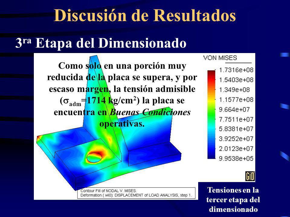 Discusión de Resultados Tensiones en la tercer etapa del dimensionado 3 ra Etapa del Dimensionado Como solo en una porción muy reducida de la placa se