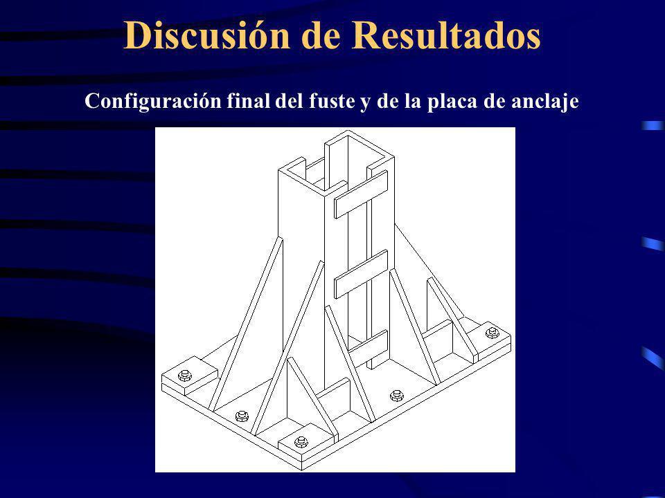 Discusión de Resultados Configuración final del fuste y de la placa de anclaje