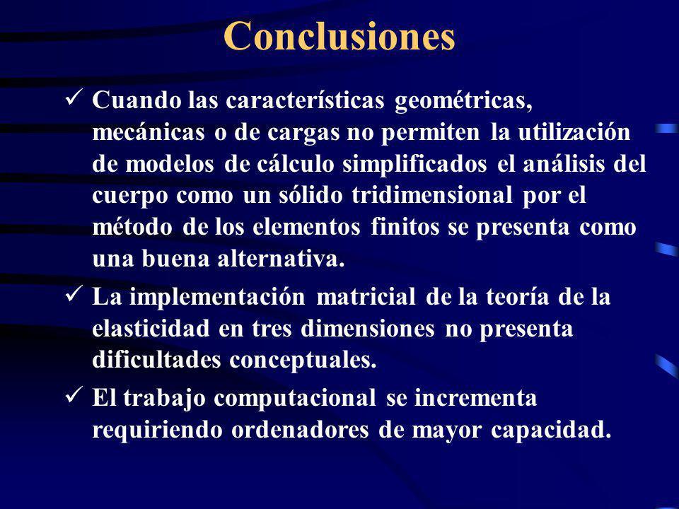Conclusiones Cuando las características geométricas, mecánicas o de cargas no permiten la utilización de modelos de cálculo simplificados el análisis