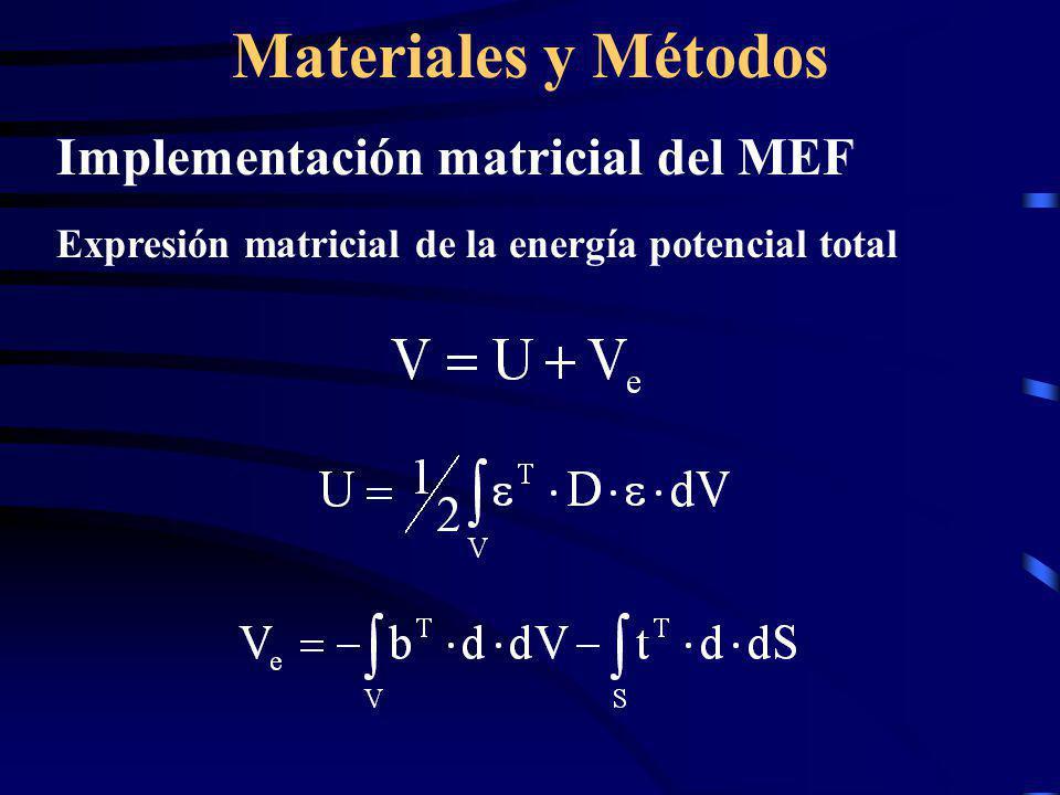 Materiales y Métodos Implementación matricial del MEF Aproximación por elementos finitos en forma matricial: Se aproxima el campo de deslazamiento en función de los desplazamientos nodales u i, v i, w i con funciones de interpolación N i se tiene: