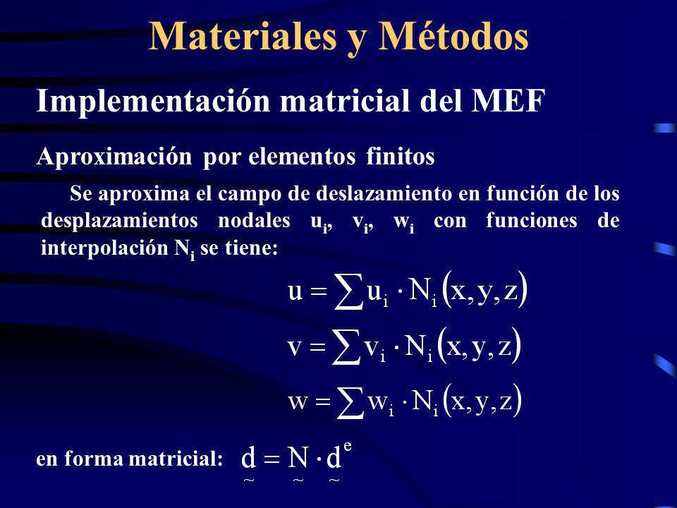 Materiales y Métodos Implementación matricial del MEF Matriz gradiente Se aproxima el campo de deslazamiento en función de los desplazamientos nodales u i, v i, w i con funciones de interpolación N i se tiene: es el vector de desplazamientos nodales es la matriz gradiente del elemento