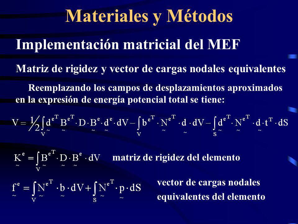 Materiales y Métodos Implementación matricial del MEF Matriz de rigidez y vector de cargas nodales equivalentes Asi, la energía potencial total del dominio puede expresarse en forma matricial como: El siguiente paso consiste en minimizar la ecuación anterior.