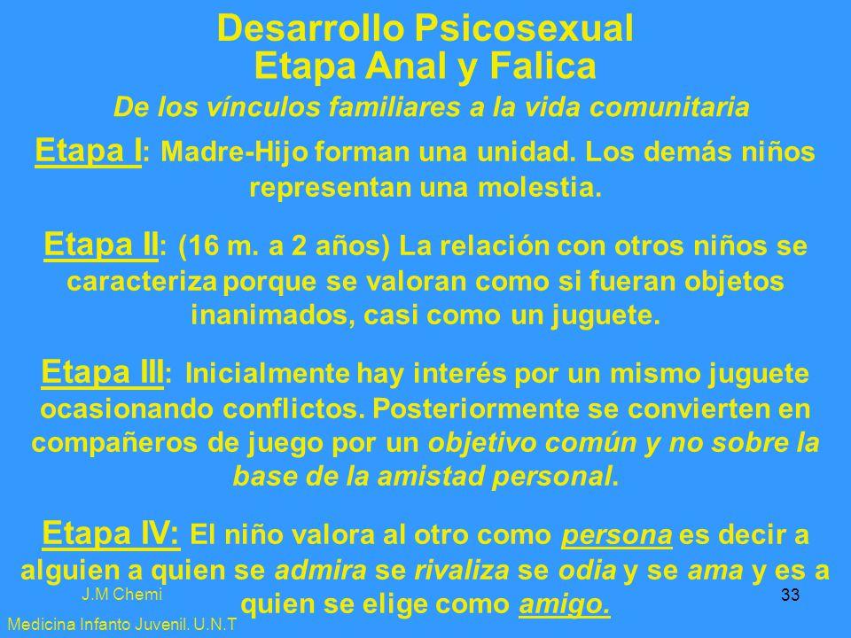 33 Desarrollo Psicosexual Etapa Anal y Falica De los vínculos familiares a la vida comunitaria J.M Chemi Medicina Infanto Juvenil. U.N.T Etapa I : Mad