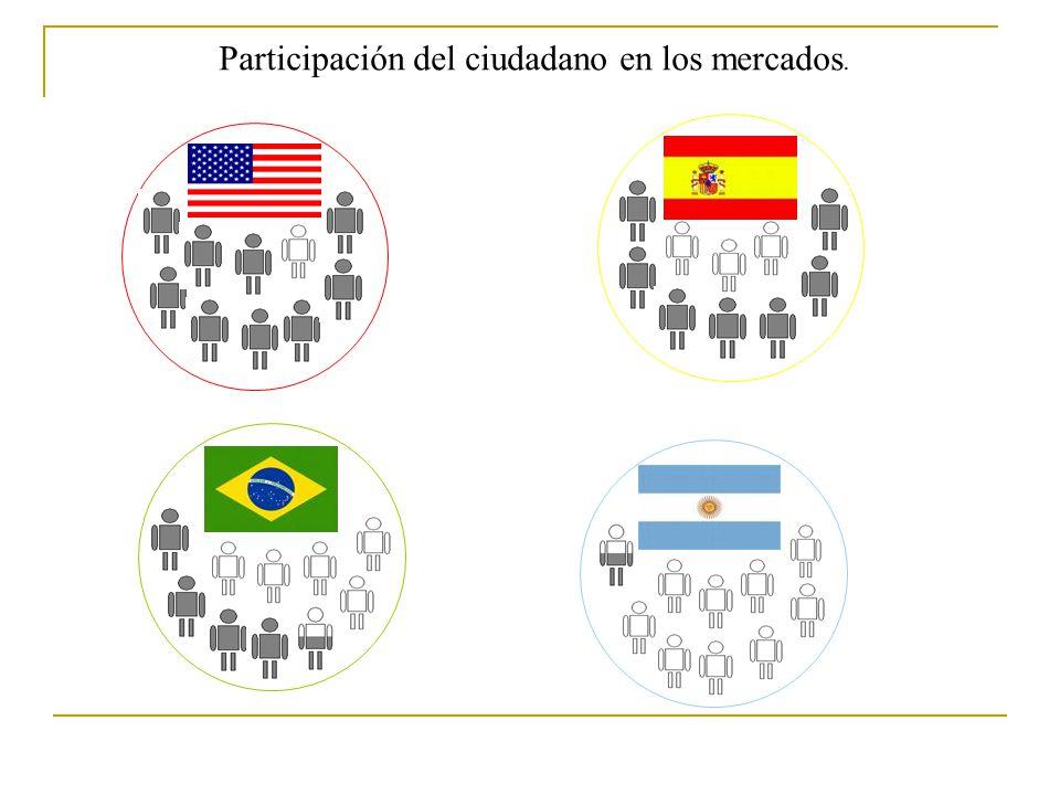 Participación del ciudadano en los mercados.