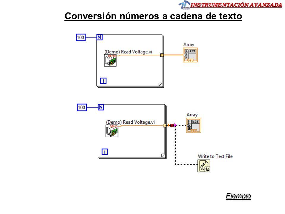 INSTRUMENTACIÓN AVANZADA Conversión números a cadena de texto Ejemplo
