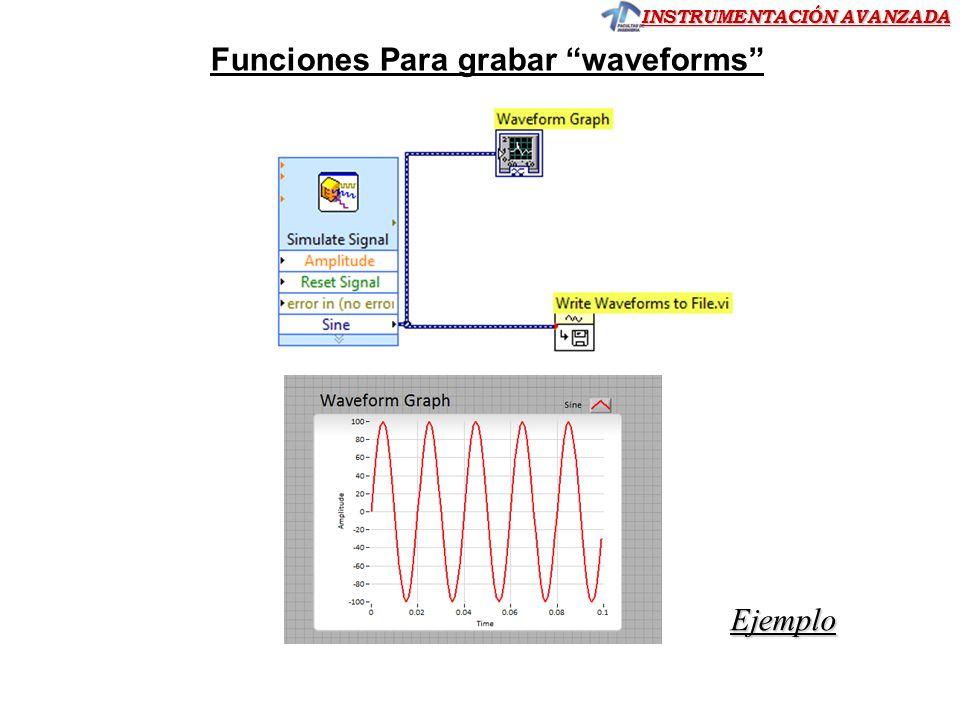 INSTRUMENTACIÓN AVANZADA Funciones Para grabar waveforms Ejemplo