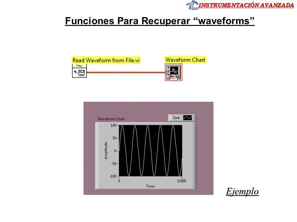 INSTRUMENTACIÓN AVANZADA Ejemplo Funciones Para Recuperar waveforms