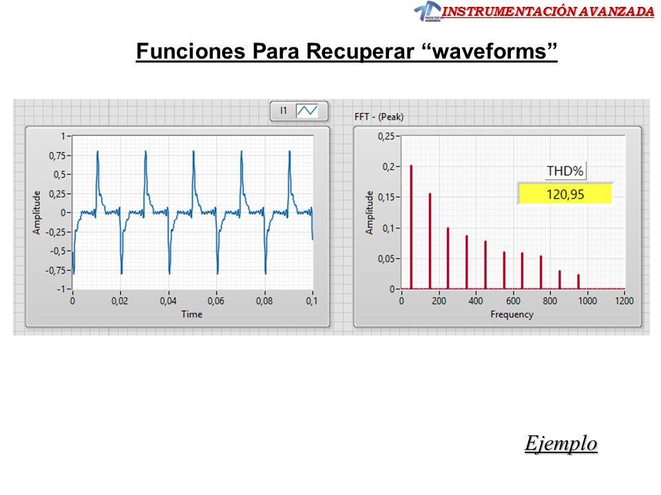INSTRUMENTACIÓN AVANZADA Funciones Para Recuperar waveforms Ejemplo