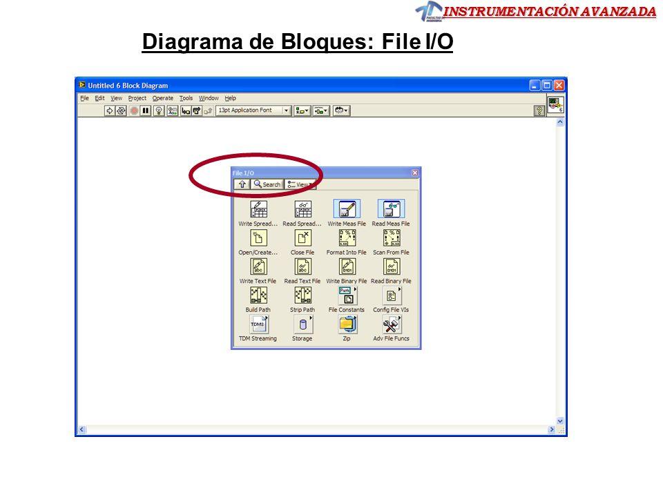 INSTRUMENTACIÓN AVANZADA Diagrama de Bloques: File I/O