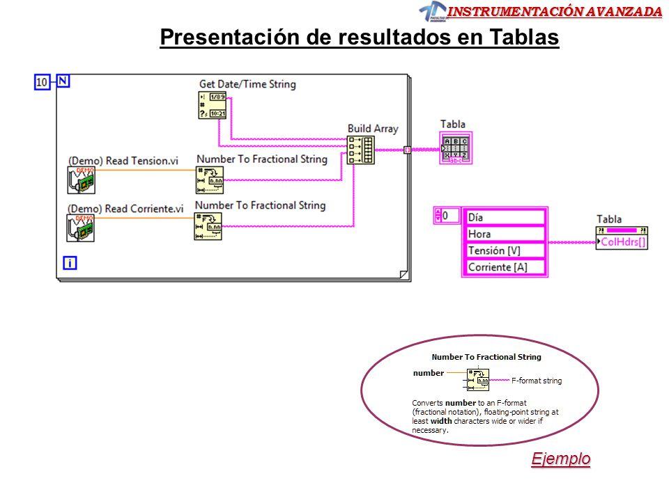 INSTRUMENTACIÓN AVANZADA Ejemplo Presentación de resultados en Tablas