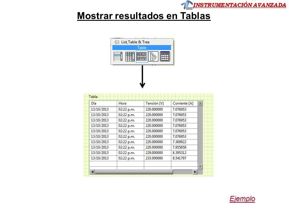 INSTRUMENTACIÓN AVANZADA Ejemplo Mostrar resultados en Tablas
