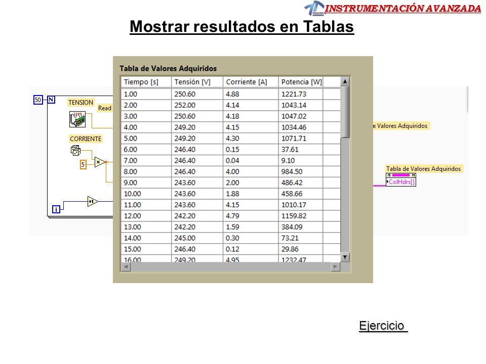 INSTRUMENTACIÓN AVANZADA Ejercicio Mostrar resultados en Tablas