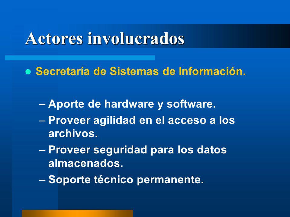 Actores involucrados Secretaría de Sistemas de Información. –Aporte de hardware y software. –Proveer agilidad en el acceso a los archivos. –Proveer se