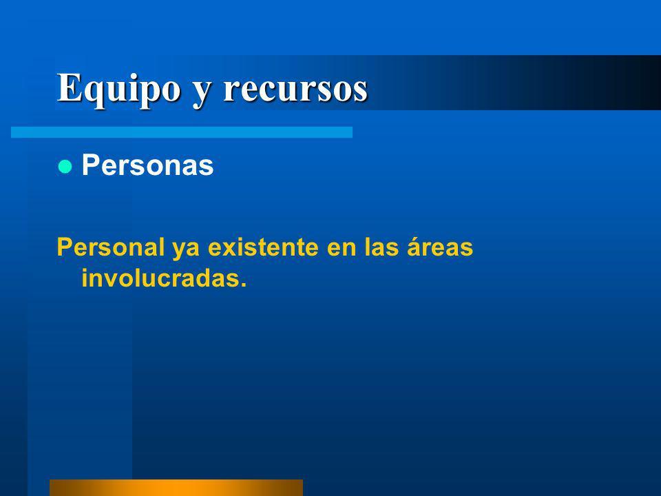 Equipo y recursos Personas Personal ya existente en las áreas involucradas.